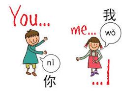 Mandarin for Fun Logo